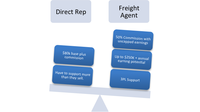 Why Freight Agents Make More Money