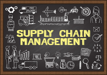 How Logistics Plays Into Supply Chain Management